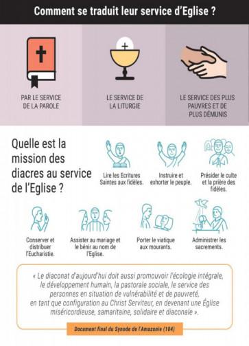 infographie-b